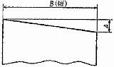 図2 鋼板の直角度