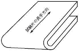 図2 曲げ試験の方向