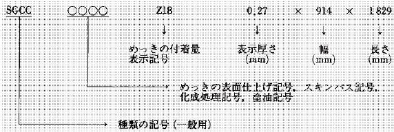 例1.板の場合