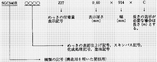 例3.屋根用(コイル)の場合