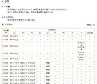 規格 銅及び銅合金の板及び条 JIS H 3100:2000 サンプル2